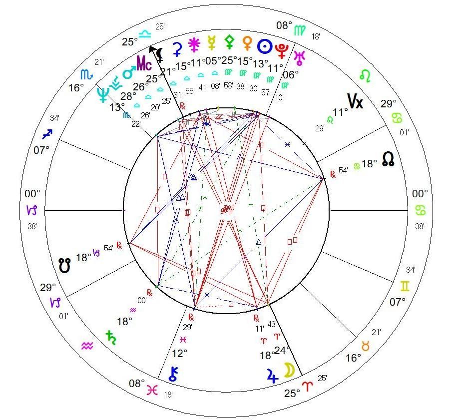 Pluto | The Inner Wheel