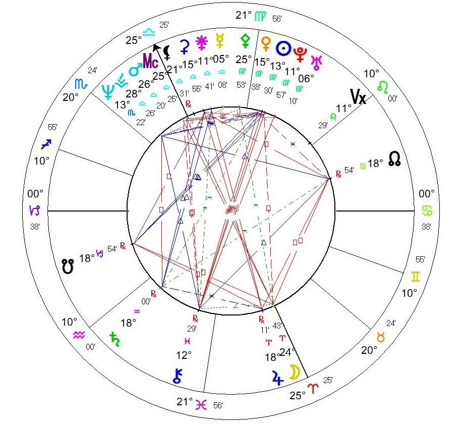 Placidus birth chart, JoAnna