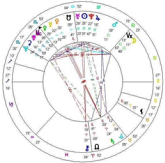 "Natal Chart for ""Julie"""